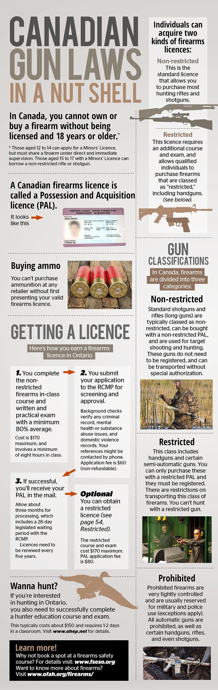 Canadian Gun Laws