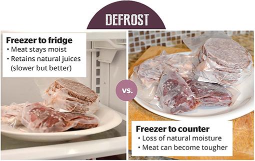 graphic explaining defrosting
