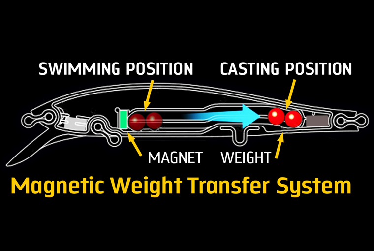 duel hardcore magnetic baits weight transfer system diagram